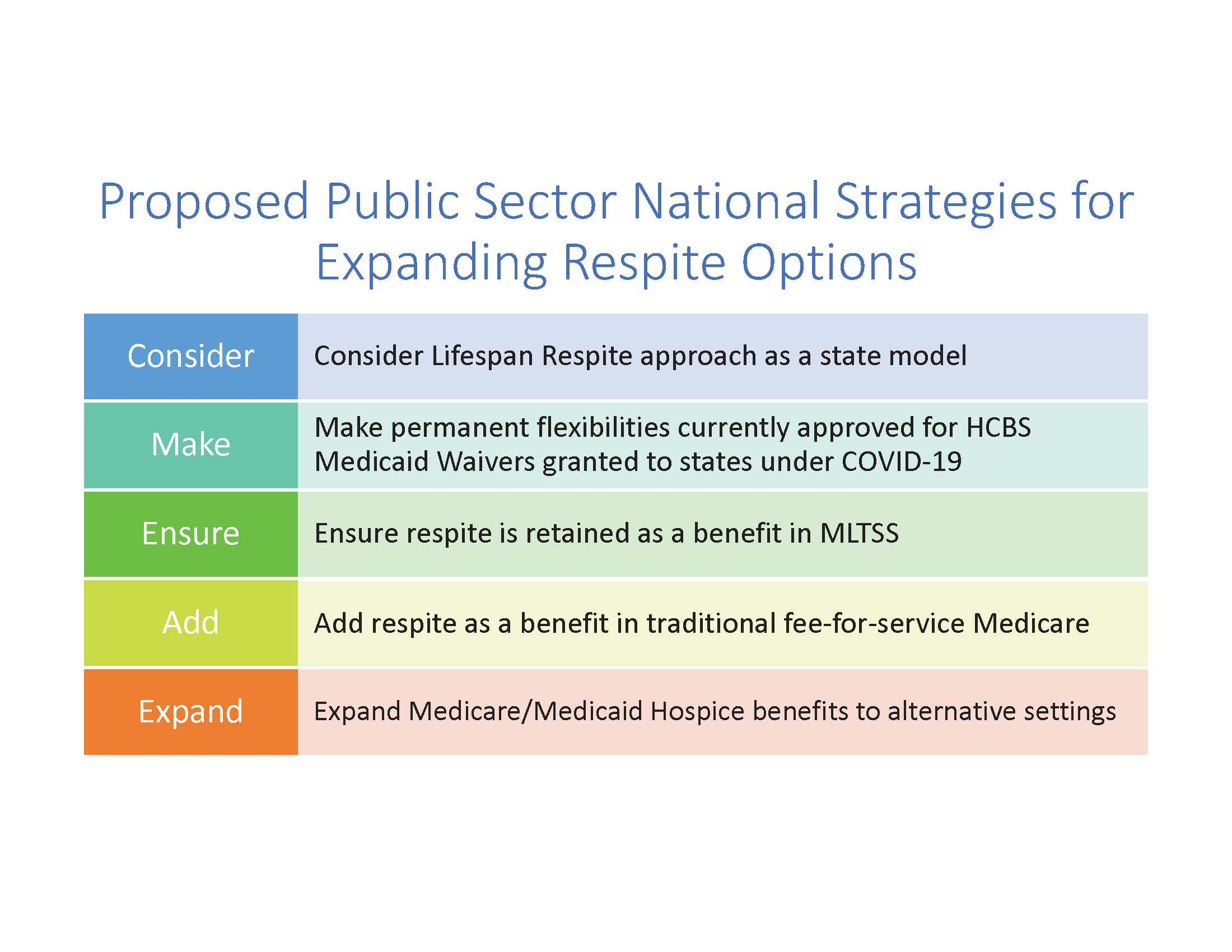 Public Sector Strategies